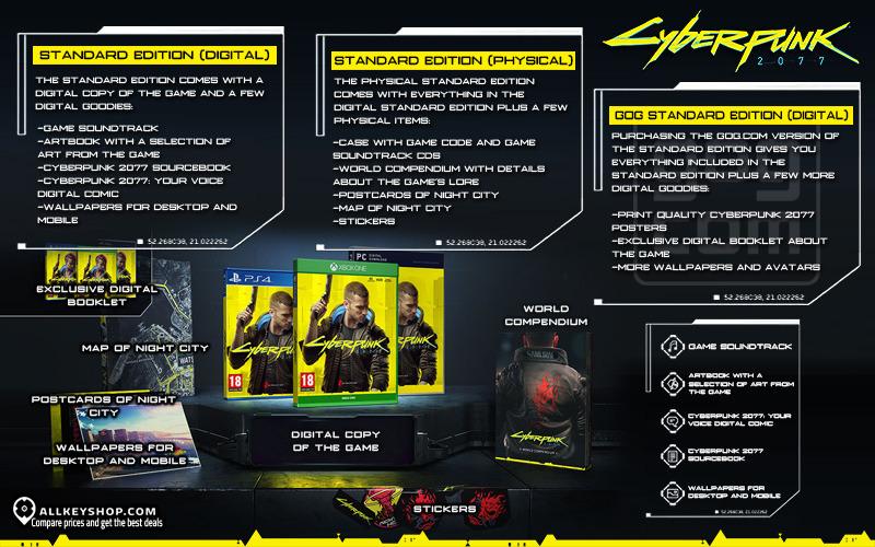 Cyberpunk 2077 PC Standard
