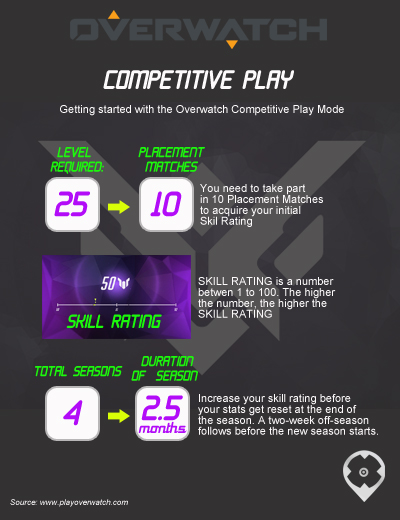 OverwatchCompetitivePlay1