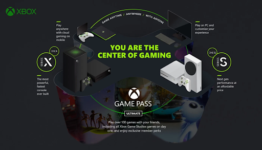 Xbox Game Pass Ultimate 2