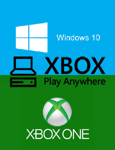 How To Guide: Xbox Play Anywhere On PC