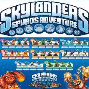 Buy Skylanders Spyros Adventure Nintendo 3DS Download Code Compare Prices