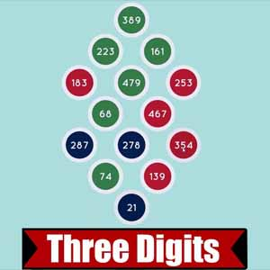 Three Digits Digital Download Price Comparison
