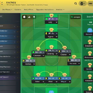 Football Manager Tactics Analysis