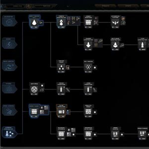 Stardrive - Upgrade Tree