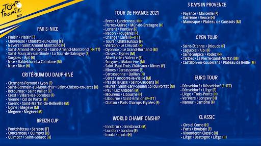 Tour de France Features