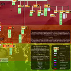 Warrior Kings: Multiplayer Building Tree